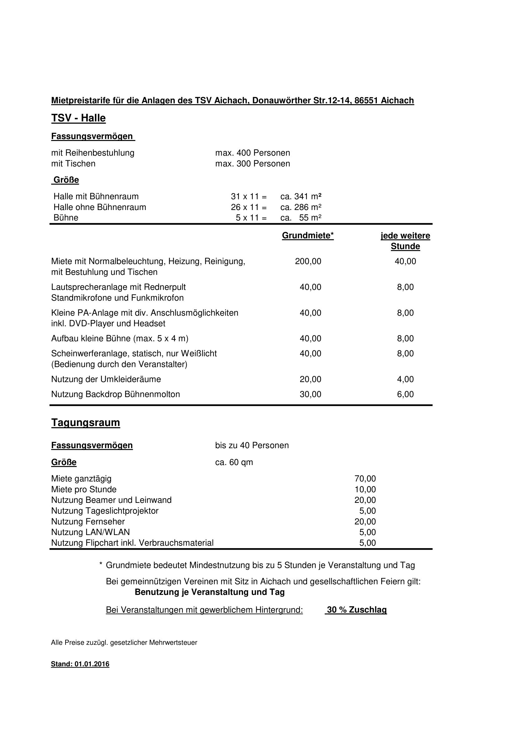 Mietpreise-1