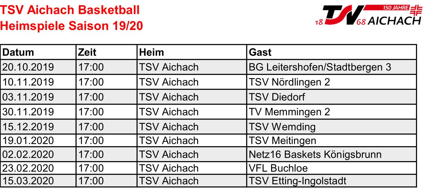 heimspiele_herren_basketball