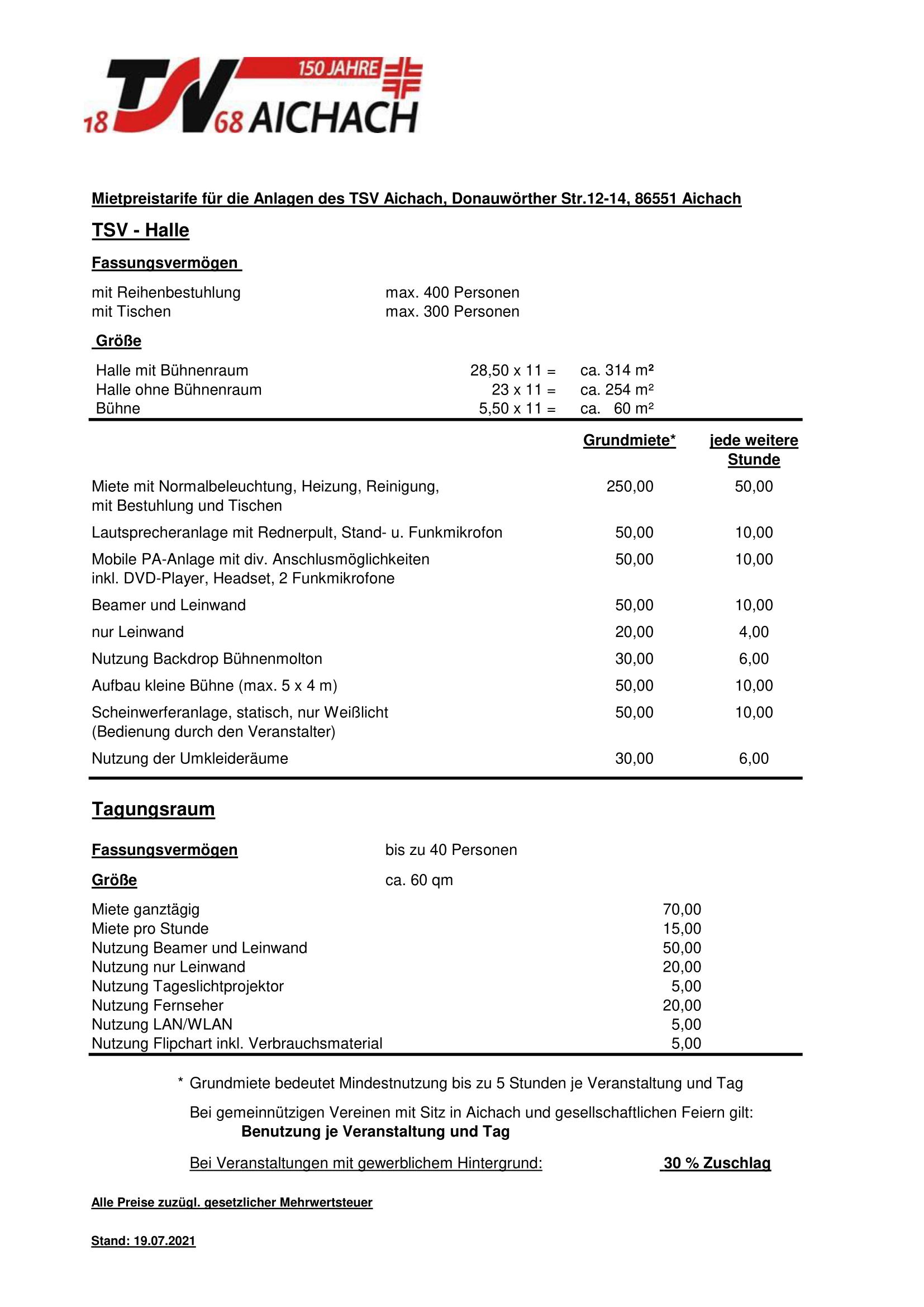 Mietpreis_2021-1